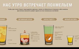 Организм не воспринимает алкоголь причины. Непереносимость алкоголя и ее симптомы. Осложнения и профилактика